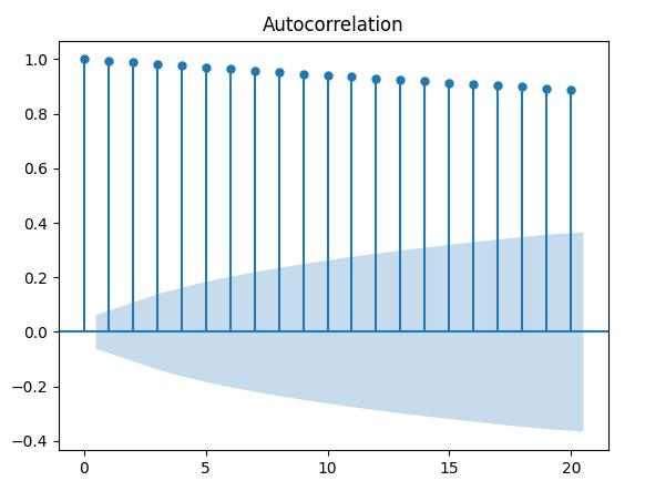 trading-quantitativo-correlograma random walks python