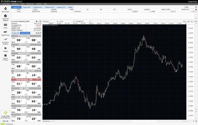 qs-oanda-forex-manage-api-trading-algoritmico