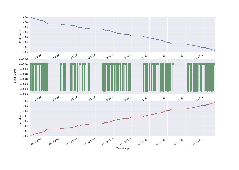 trading-algoritmico-forex-6-output