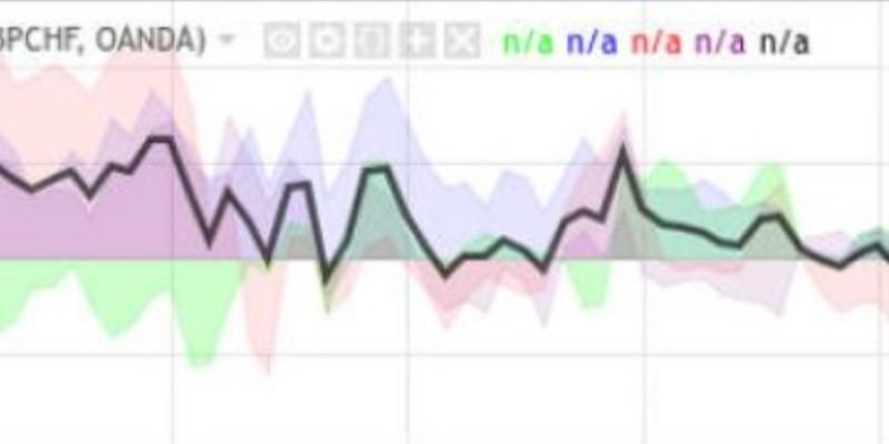 trading-algoritmico-tradingview-Currency-Strength-Indicator