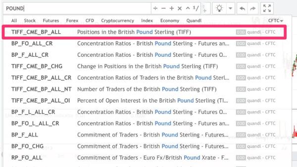 trading-algoritmico-tradingview-Pound-Found-CFTC-Web