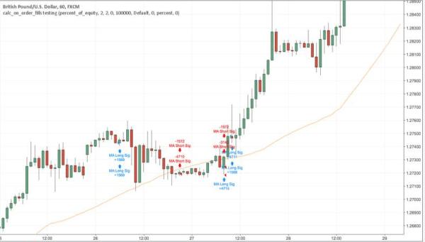 trading-algoritmico-tradingview-pinescript-Recalc-On