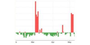 trading-algoritmico-tradingview-sorgente-dati-Quandl
